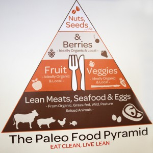 Healthy-image-Paleo-Food-Pyramid