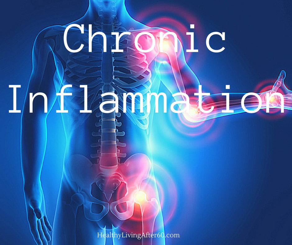Chronic Inflammation There is a cure